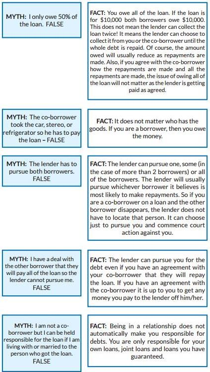 Joint Loan Myths